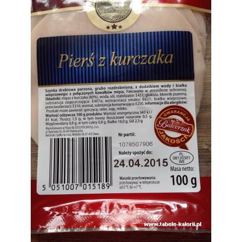Pierś z kurczaka - Polskie Wędliny, Balcerzak - kalorie..