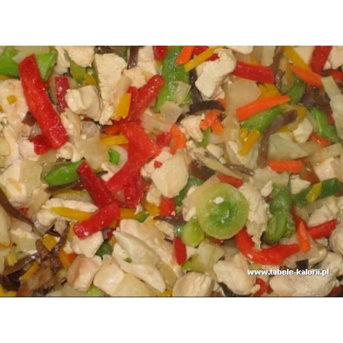 Kurczak Po Chinsku Przepis Od Gosia410 Kalorie Wartosci