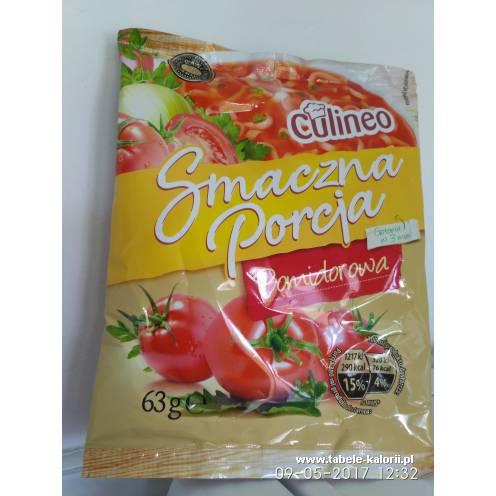Zupa Pomidorowa Smaczna Porcja Kalorie Wartosci Odzywcze Ile