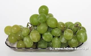 Winogrona Kalorie Wartości Odżywcze Ile Kalorii Kcal Tabele