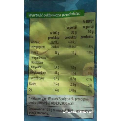 Popcorn solony - Na Maxa - kalorie, wartości odżywcze, ile..