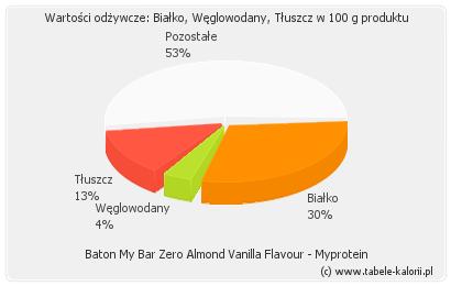 Baton My Bar Zero Almond Vanilla Flavour