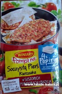 Pomysł na Soczystą pierś z kurczaka w suszonych pomidorach..