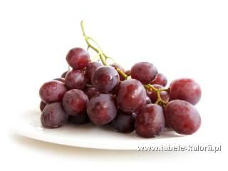 Winogrona ciemne - kalorie, wartości odżywcze, ile kalorii..
